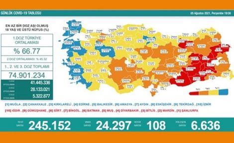 COVID-19 Vaka sayısı haritası açıklandı 05.08.2021